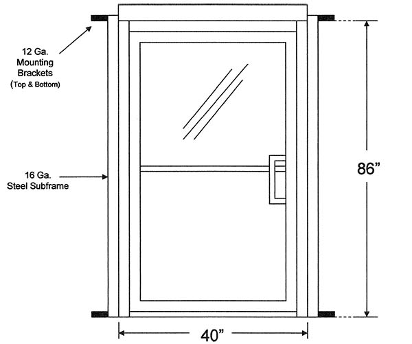 Measure Rough Opening For Commercial Glass Storefront Doors