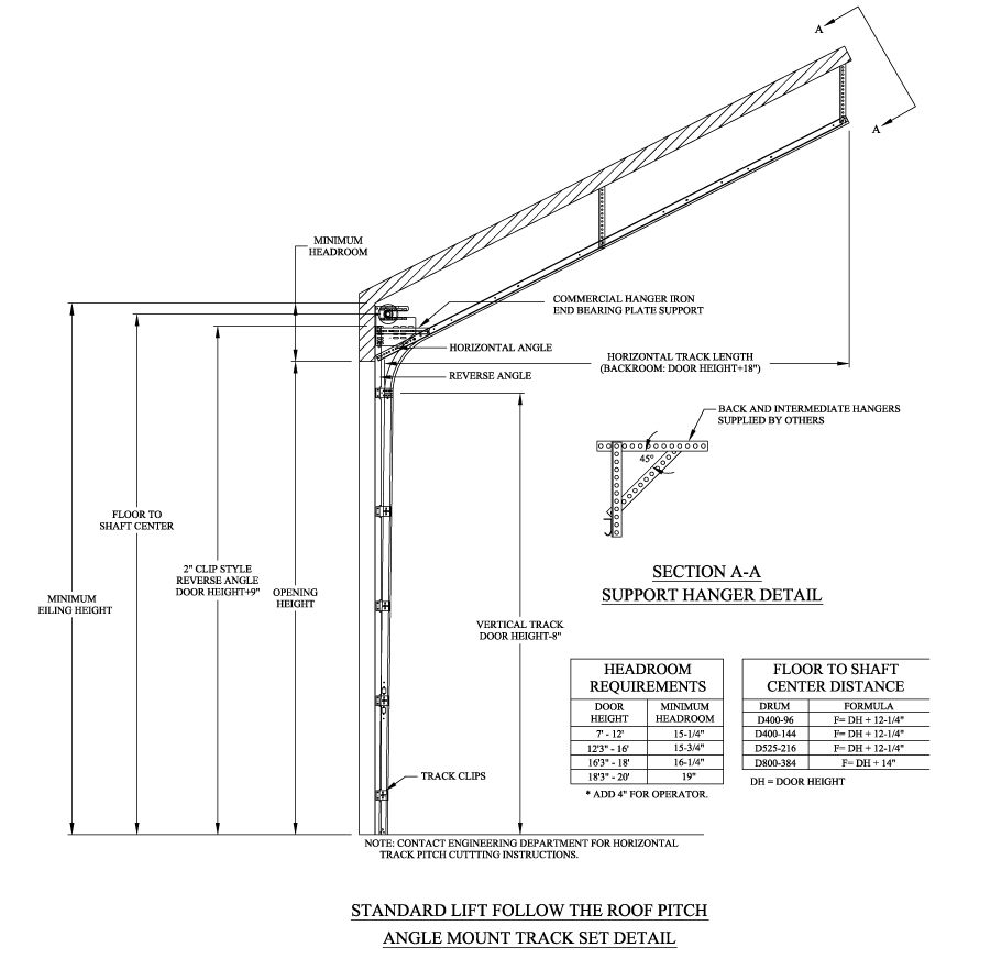 Overhead door lift types for overhead door tracks for Standard garage roof pitch