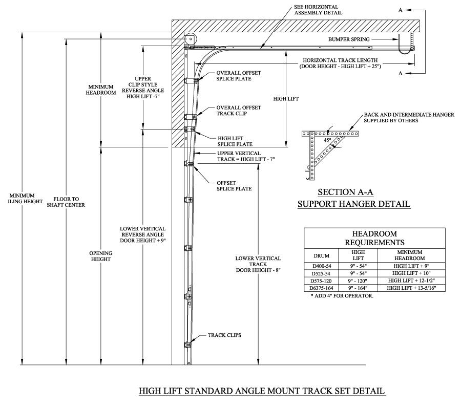 Sectional Door Panel Edge Types : Overhead door lift types for tracks