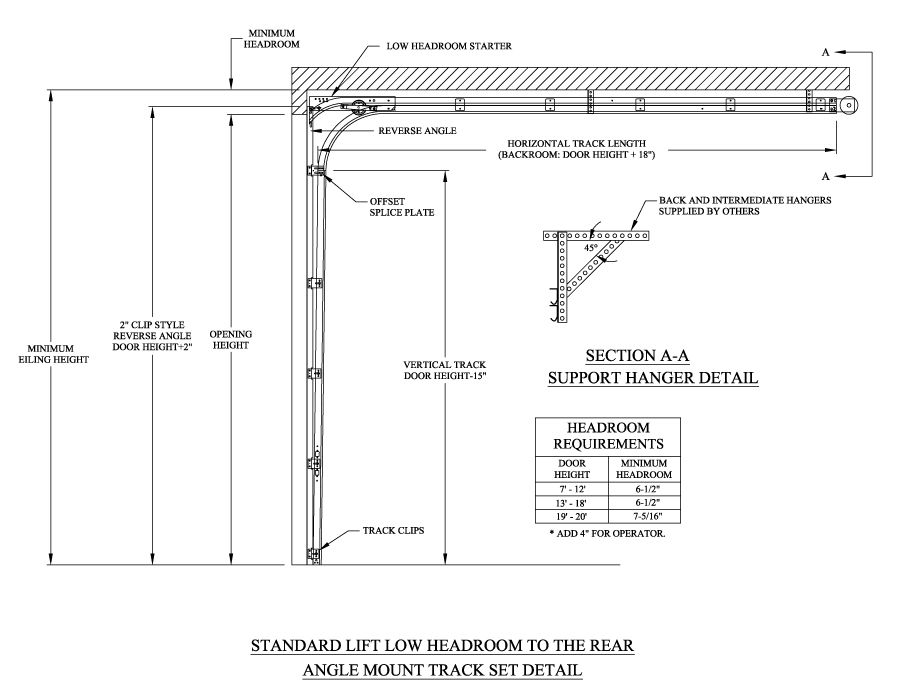 Overhead Door Lift Types For Overhead Door Tracks