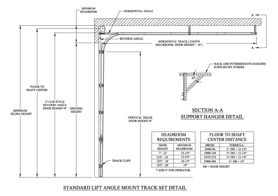 Sectional Garage Door Construction Details : Overhead door lift types for tracks
